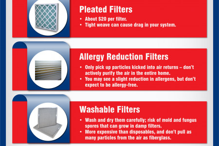 How to Choose an Air Filter for your Home Infographic