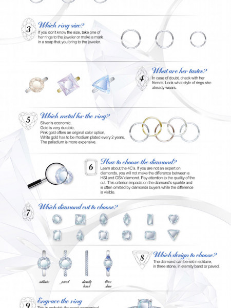 How to choose an engagement ring in 11 steps Infographic