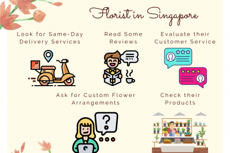 How to Choose an Online Florist in Singapore Infographic