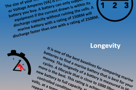 How to Choose Best Marine Battery (Infographic) Infographic