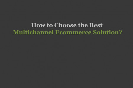 How to Choose Best Multichannel Ecommerce Solution Infographic