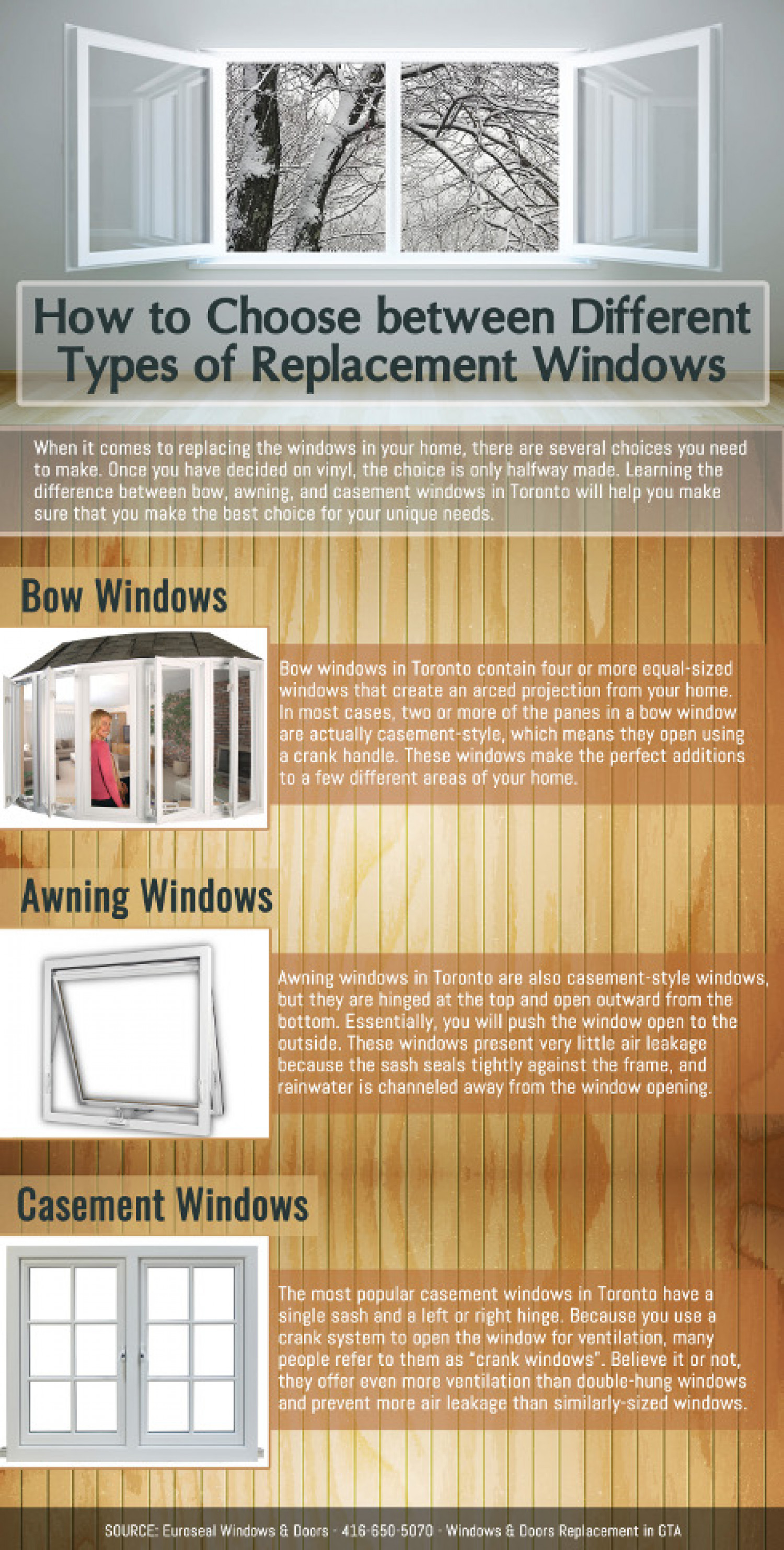 How To Choose Between Diffe Types Of Replacement Windows Infographic