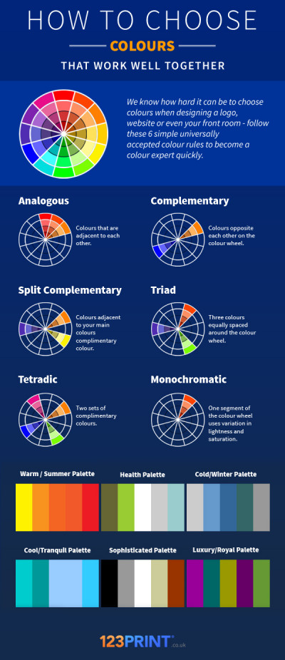 How To Choose Colours That Work Well Together � Infographic