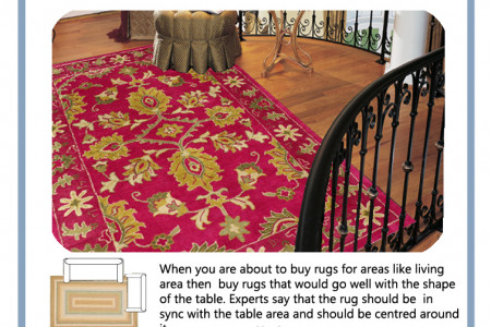 How to choose custom rug for your home Infographic