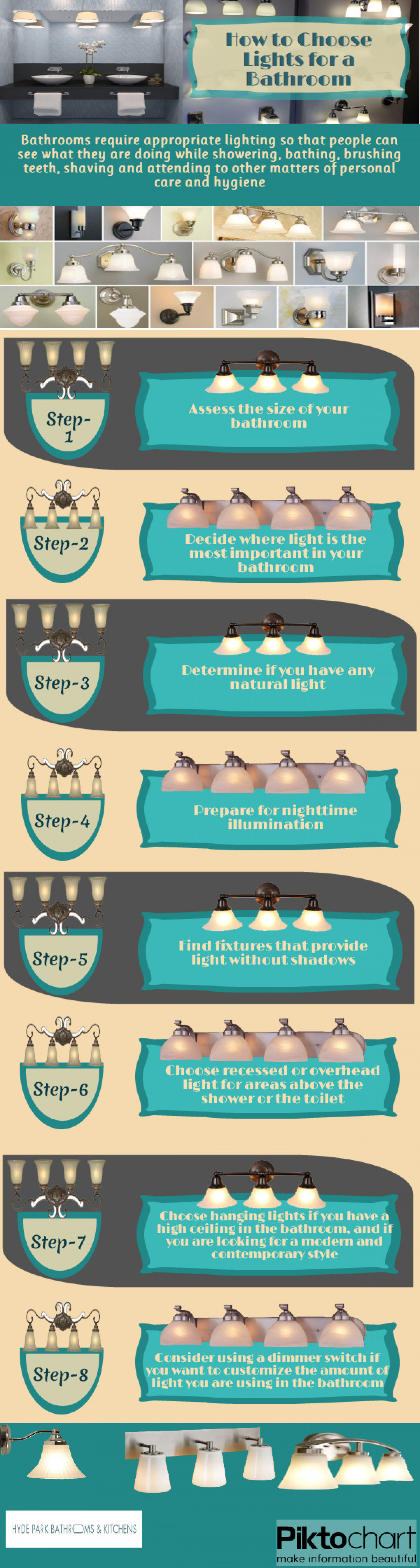 How to Choose Lights for a Bathroom Infographic