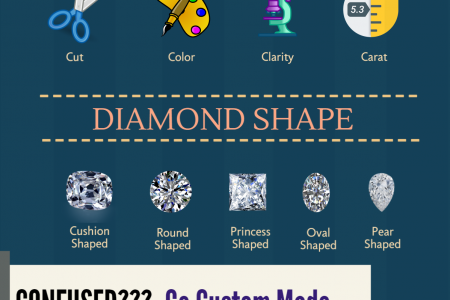 How to Choose Perfect Engagement Ring Infographic