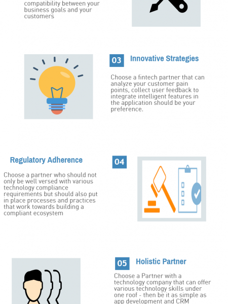 How to Choose Right Fintech Partner? Infographic