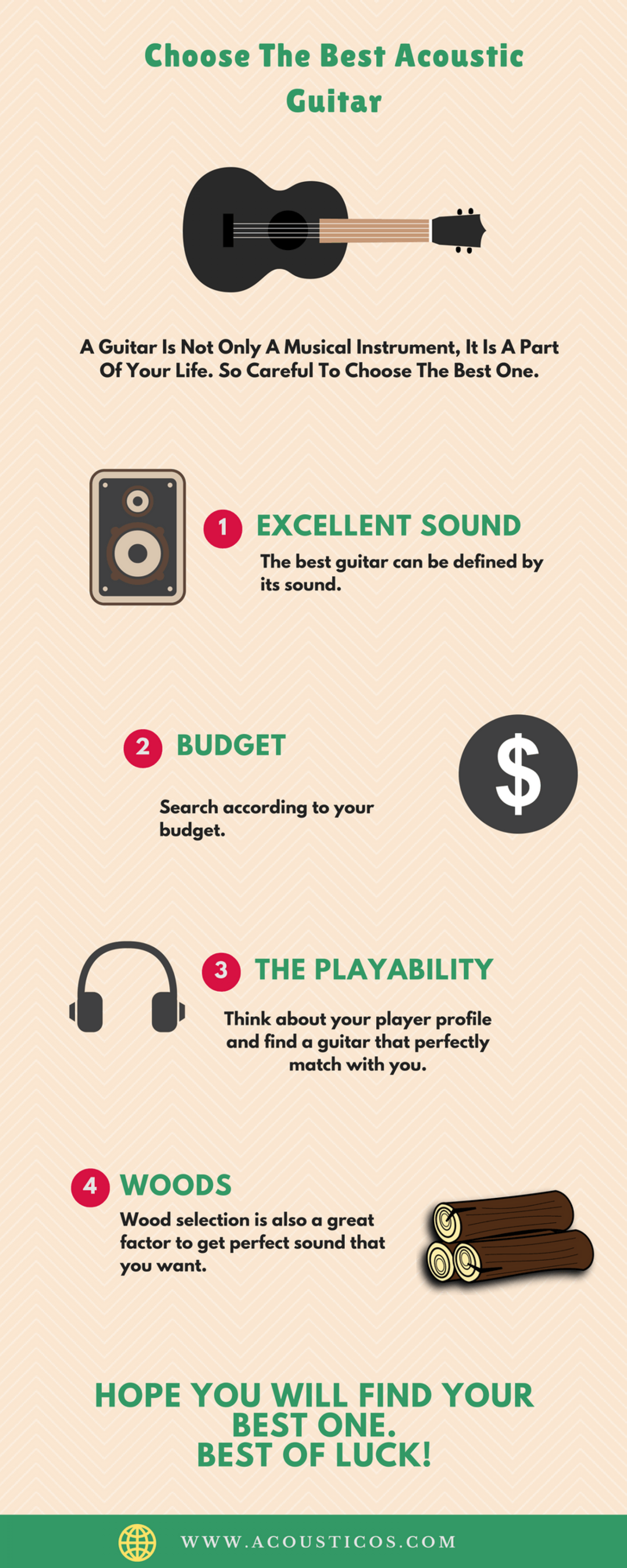 How to choose the best acoustic guitar Infographic