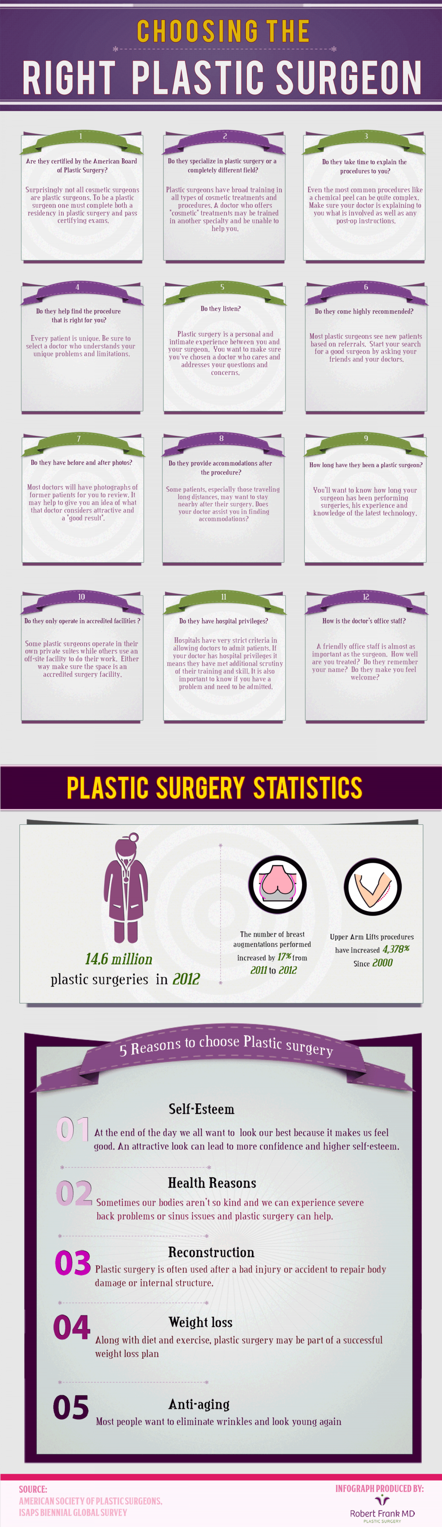 How To Choose The Best Plastic Surgeon Infographic