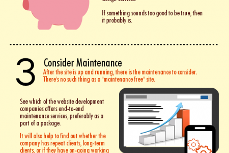 How to choose the best website development company Infographic