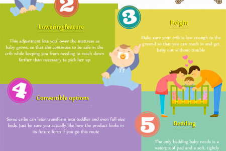 HOW TO CHOOSE THE PERFECT AND SAFEST MODEL OF BABY CRIB Infographic
