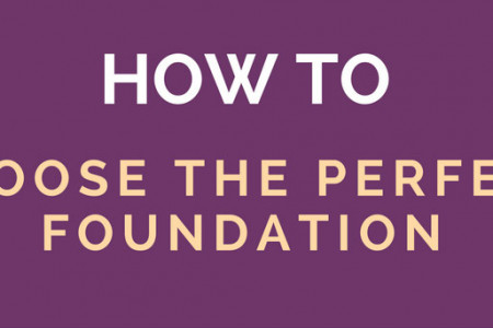 How to choose the perfect foundation Infographic