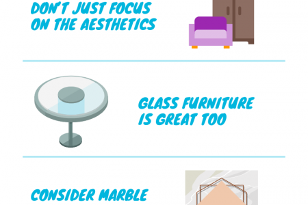 How to Choose the Right Accent Furniture for a Minimalist Interior Infographic