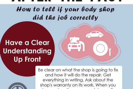 How To Choose the Right Auto Body Shop Infographic