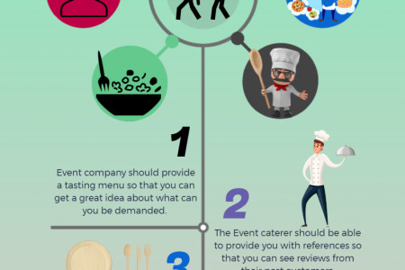 How To Choose The Right Caterer For Your Function? Infographic