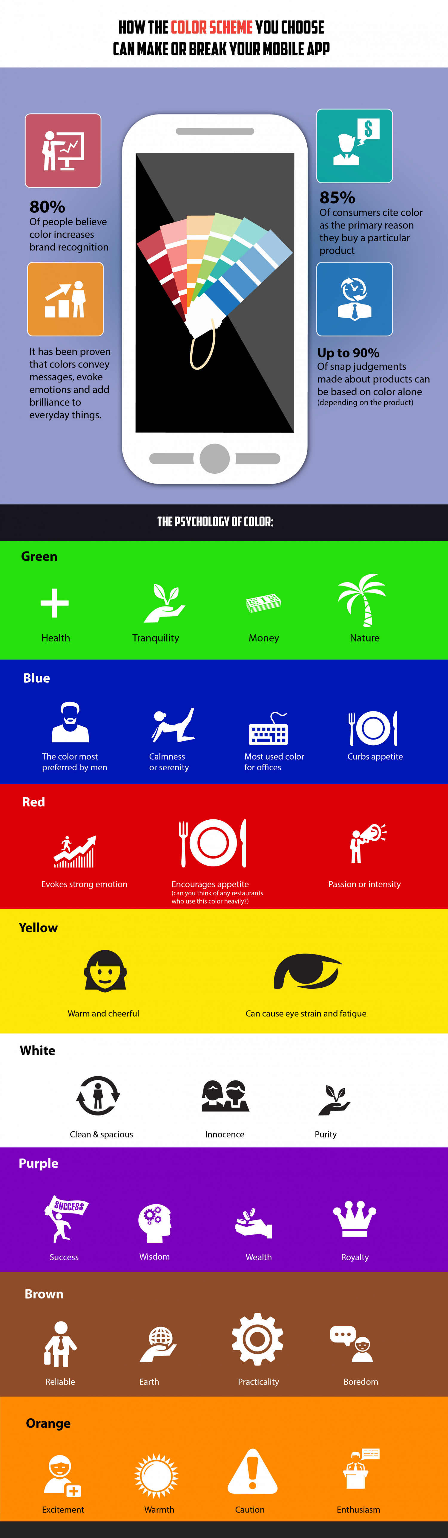 How To Choose The Right Colors For Your Mobile App Infographic