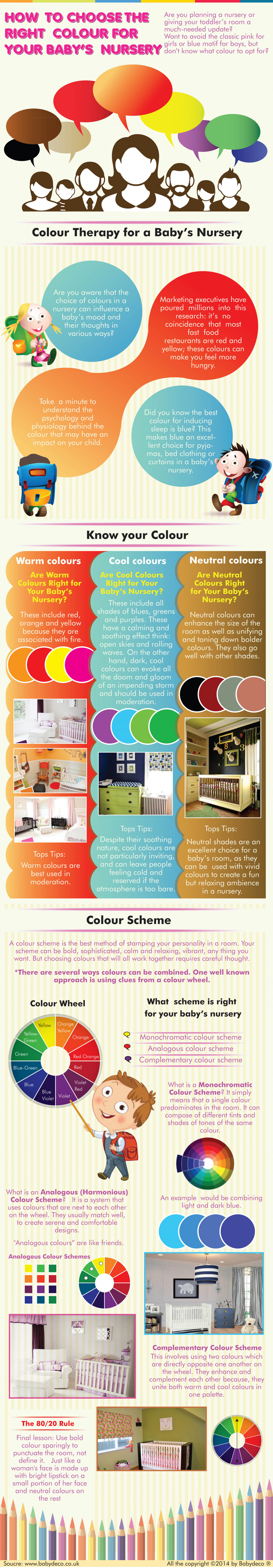 How to Choose the Right Colour for Your Baby's Nursery Infographic