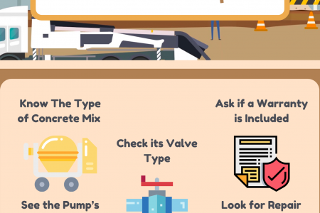 How to Choose the Right Concrete Pump? Infographic