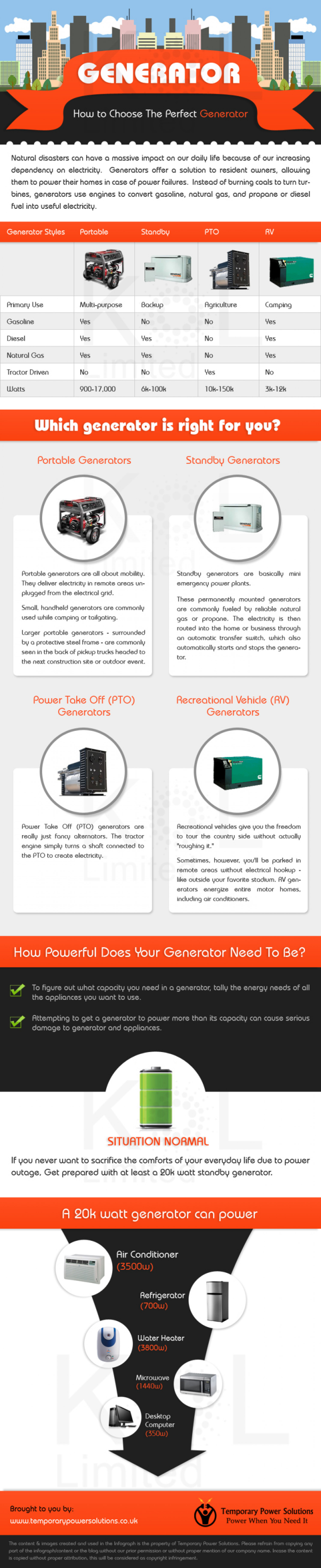 How To Choose The Right Generator? Infographic