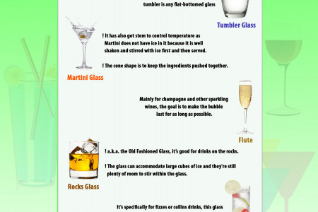 How To Choose The Right Glass For The Booze Infographic
