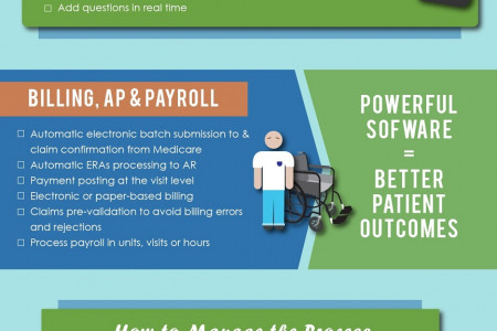 How To Choose the Right Home Health Software Infographic