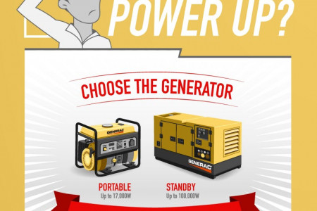 How to Choose the Right Home Power Generator Infographic