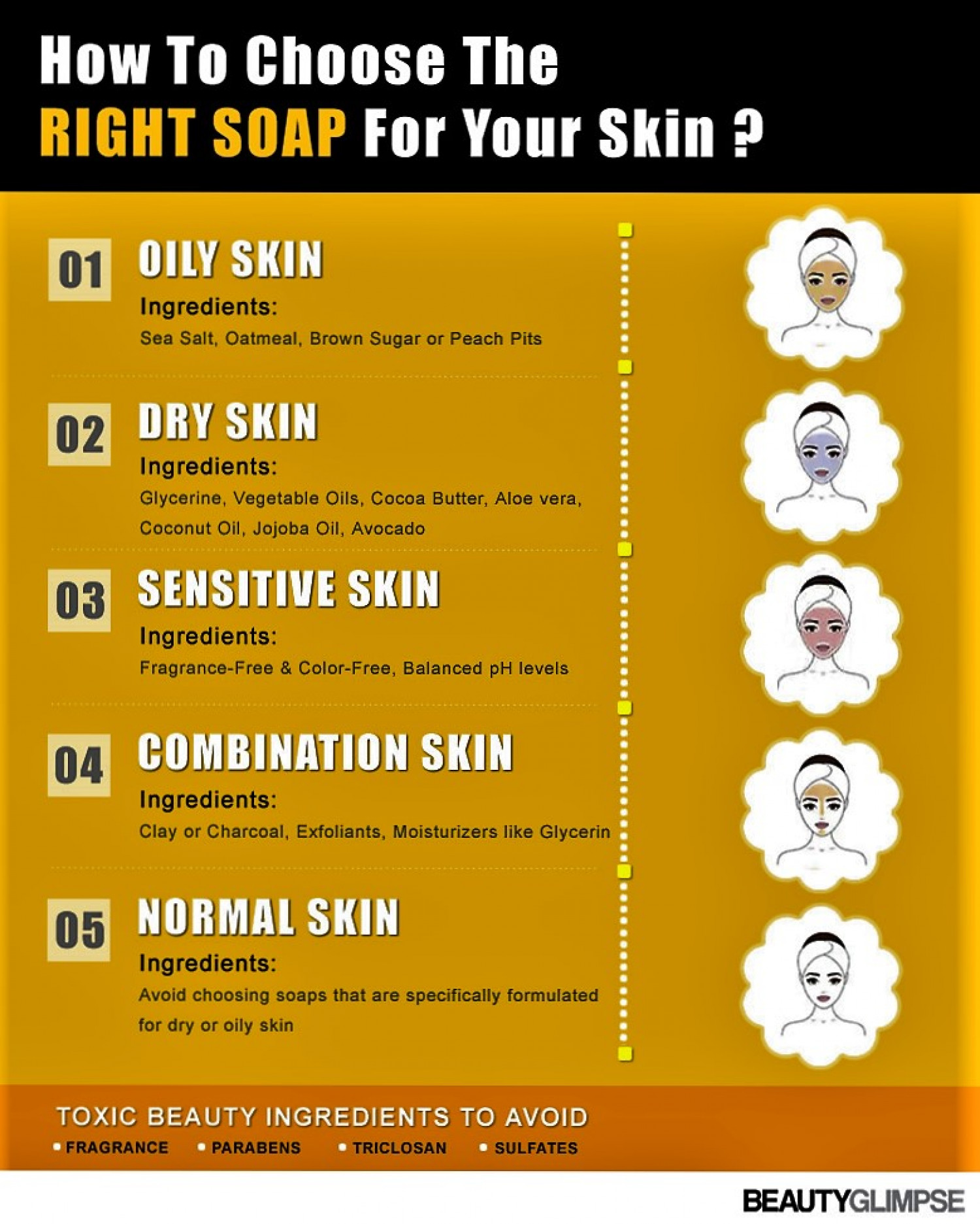 How to Choose the Right Soap for Your Skin Infographic
