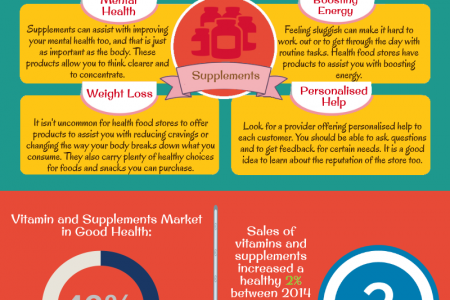 How to Choose the Right Supplements for Your Health Infographic