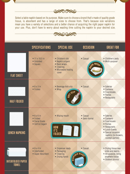 How to choose the right table napkin  Infographic
