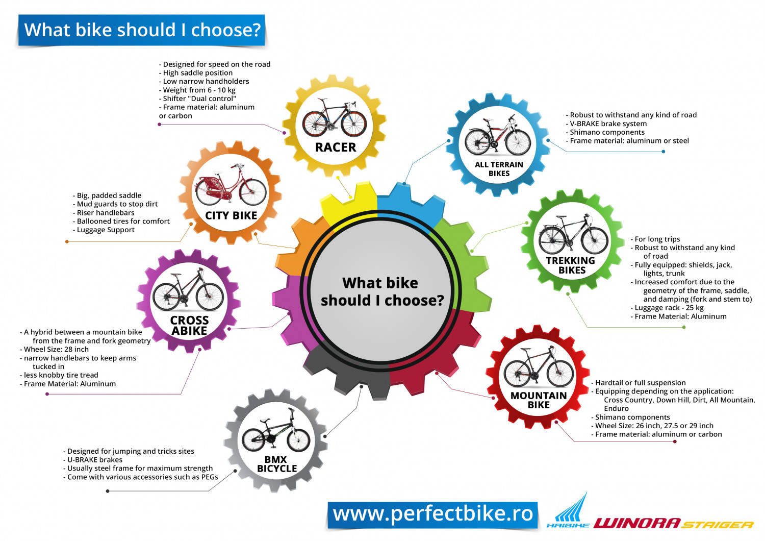 How to choose a bike for a child 57