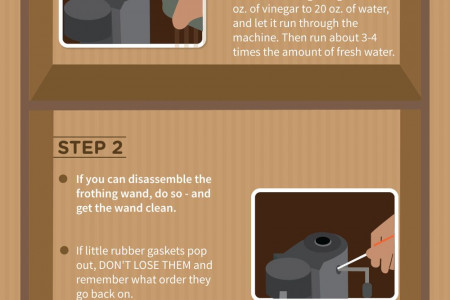 How To Clean An Espresso Machine? Infographic