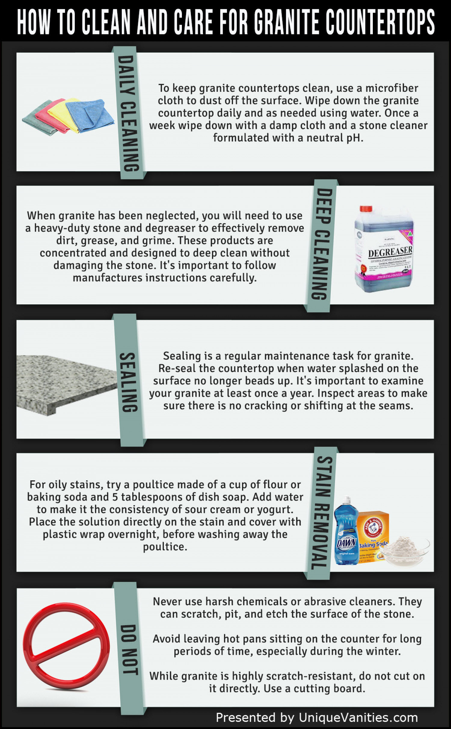 How To Clean And Care For Granite Countertops Infographic