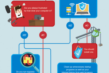 How to Clean Up Your PC Infographic