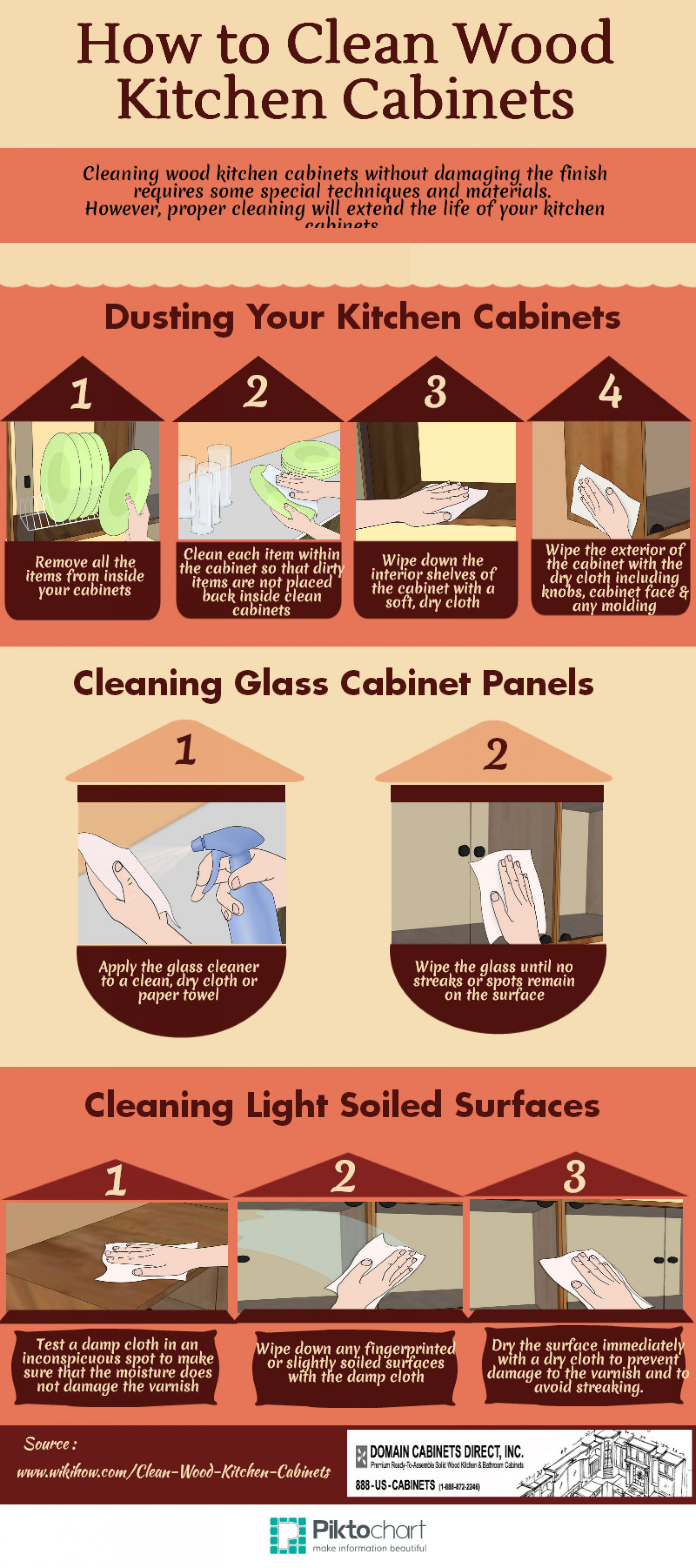 How to Clean Wood Kitchen Cabinets Infographic