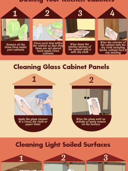 How to Clean Wood Kitchen Cabinets | Visual.ly