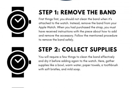 How to Clean Your Apple Watch Sport Band Safely Infographic