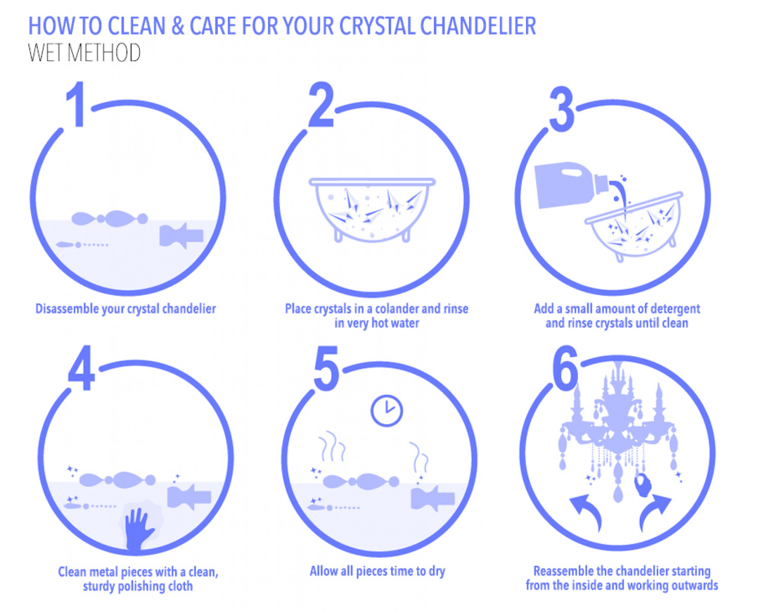 How to clean your crystal chandelier wet method visual how to clean your crystal chandelier wet method infographic aloadofball Images