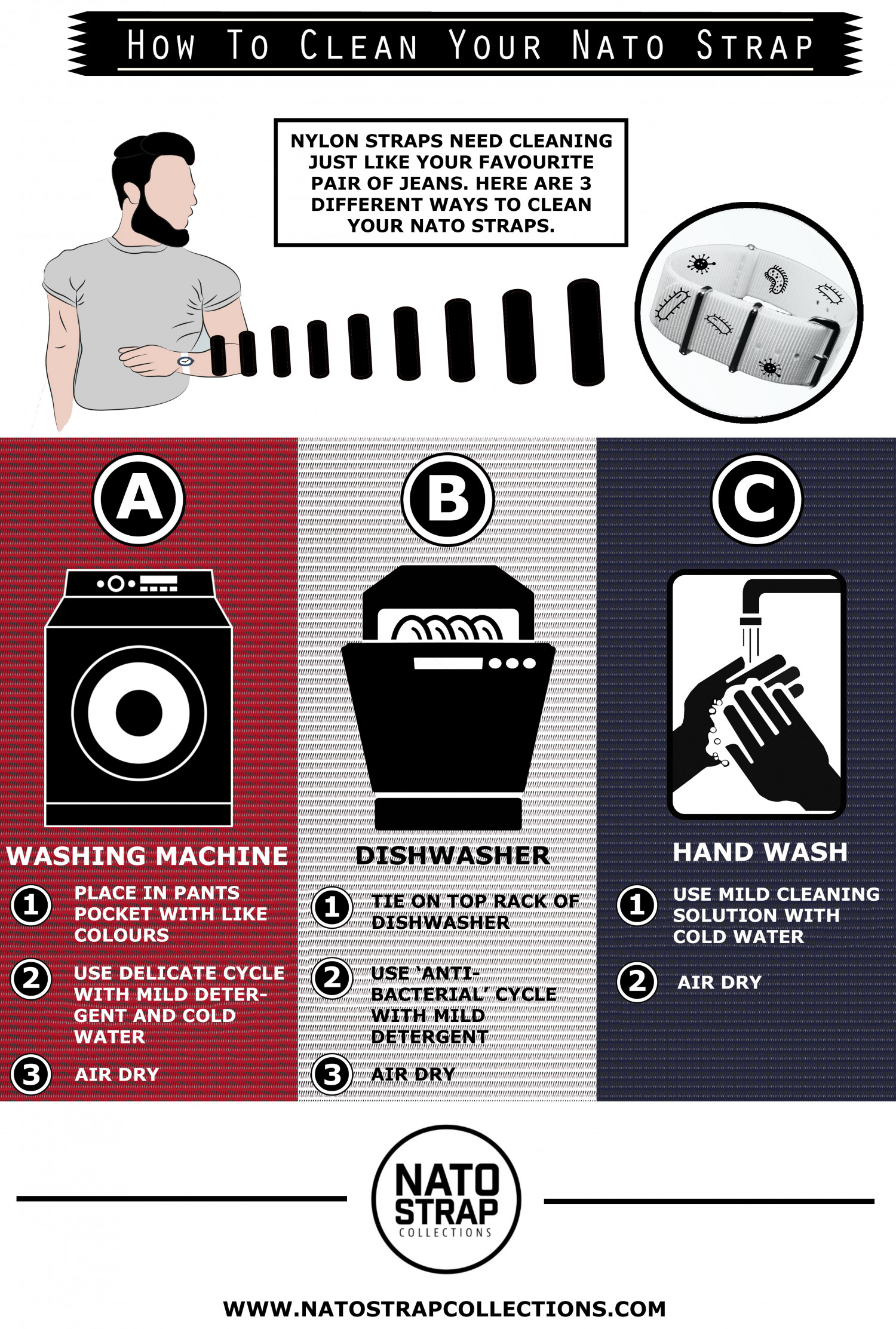 How To Clean Your Nato Strap Infographic