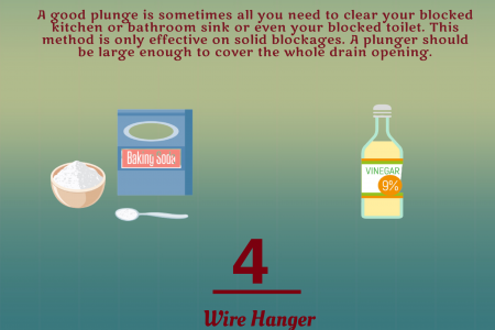 How to Clear A Blocked Drain 6 Handy Tips Infographic