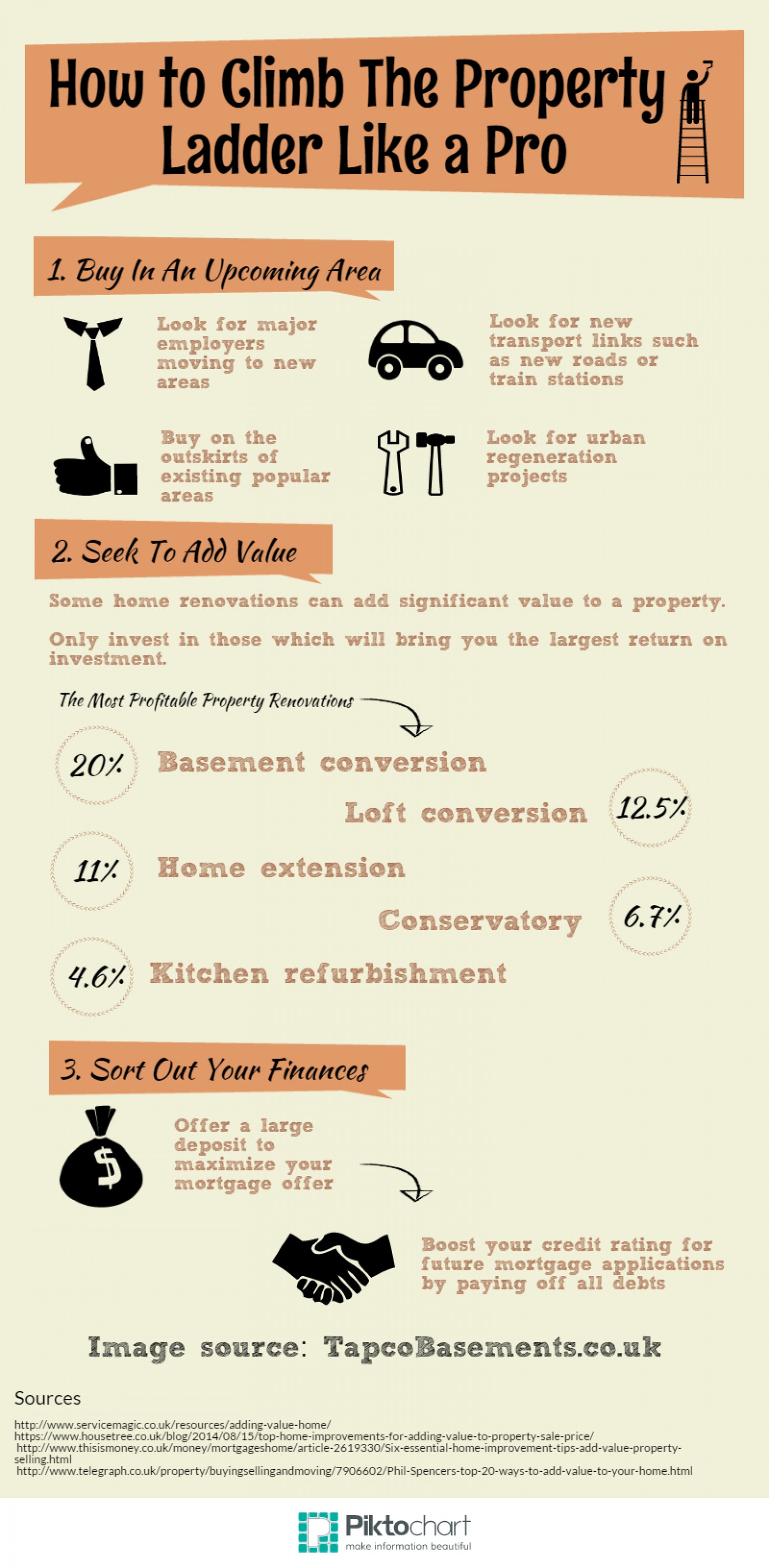 How To Climb The Property Ladder Like A Pro Infographic