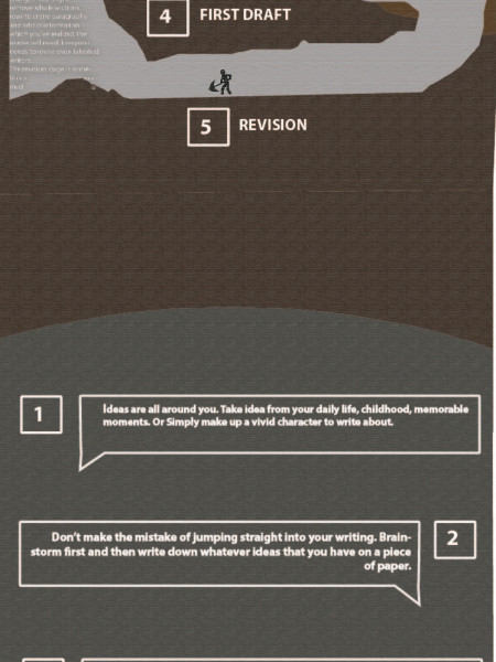 How to Come Up with A Great Story Infographic