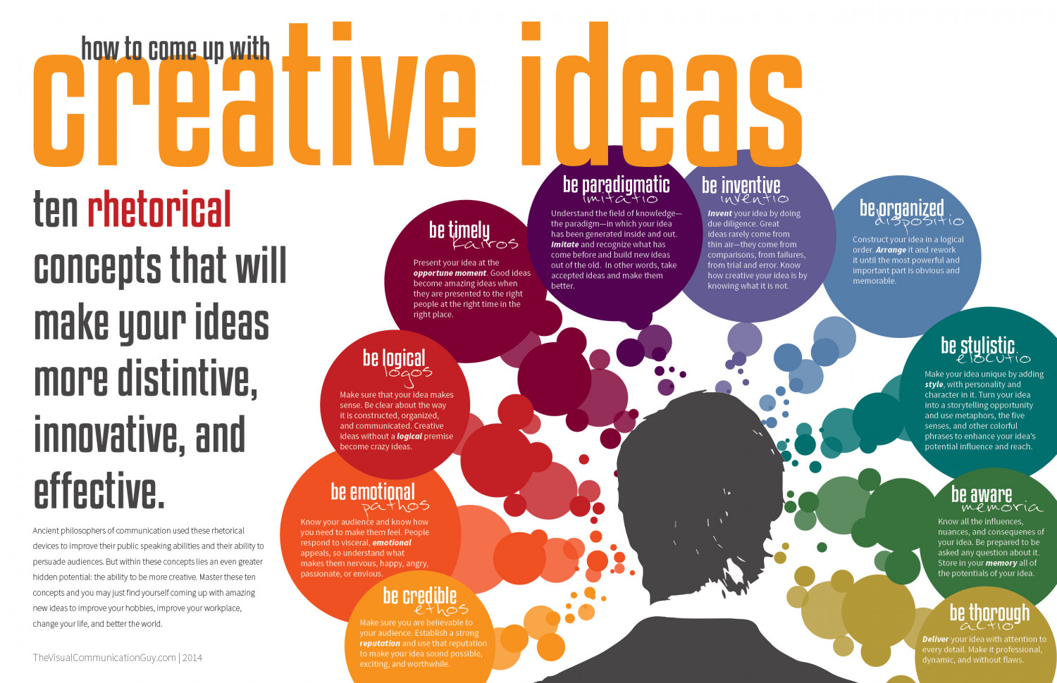 How to Come Up with Creative Ideas: Ten Rhetorical ...