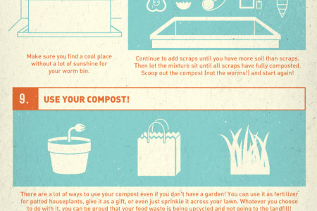 compost bin Infographics | Visual.ly