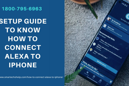 How to Connect iPhone to Alexa 1-8007956963 Instant Alexa App Helpline Anytime Infographic