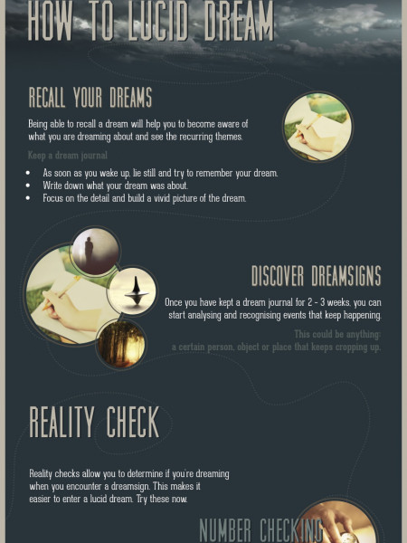How To Control Your Dreams Infographic
