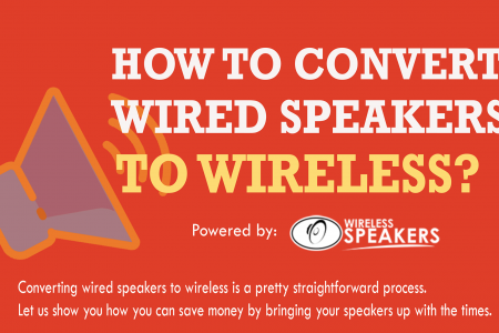 How to Convert Wired Speakers to Wireless Infographic