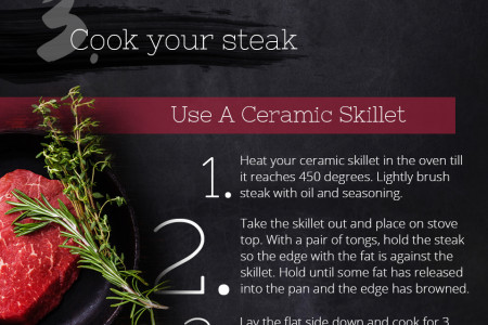 How to Cook a Steak Perfectly Infographic