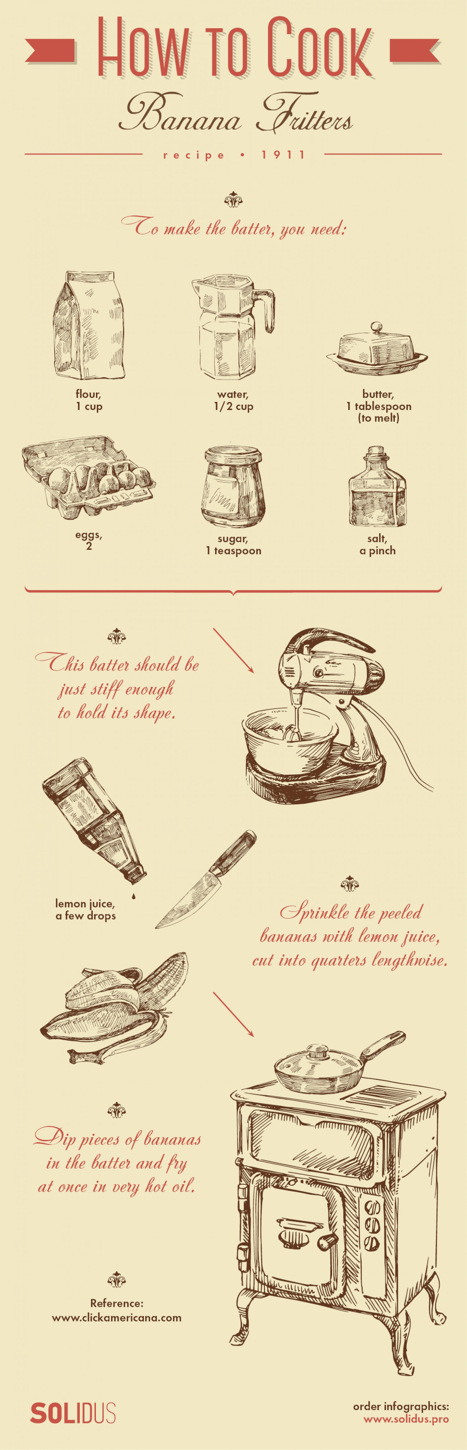 How To Cook Banana Fritters (Recipe 1911) Infographic