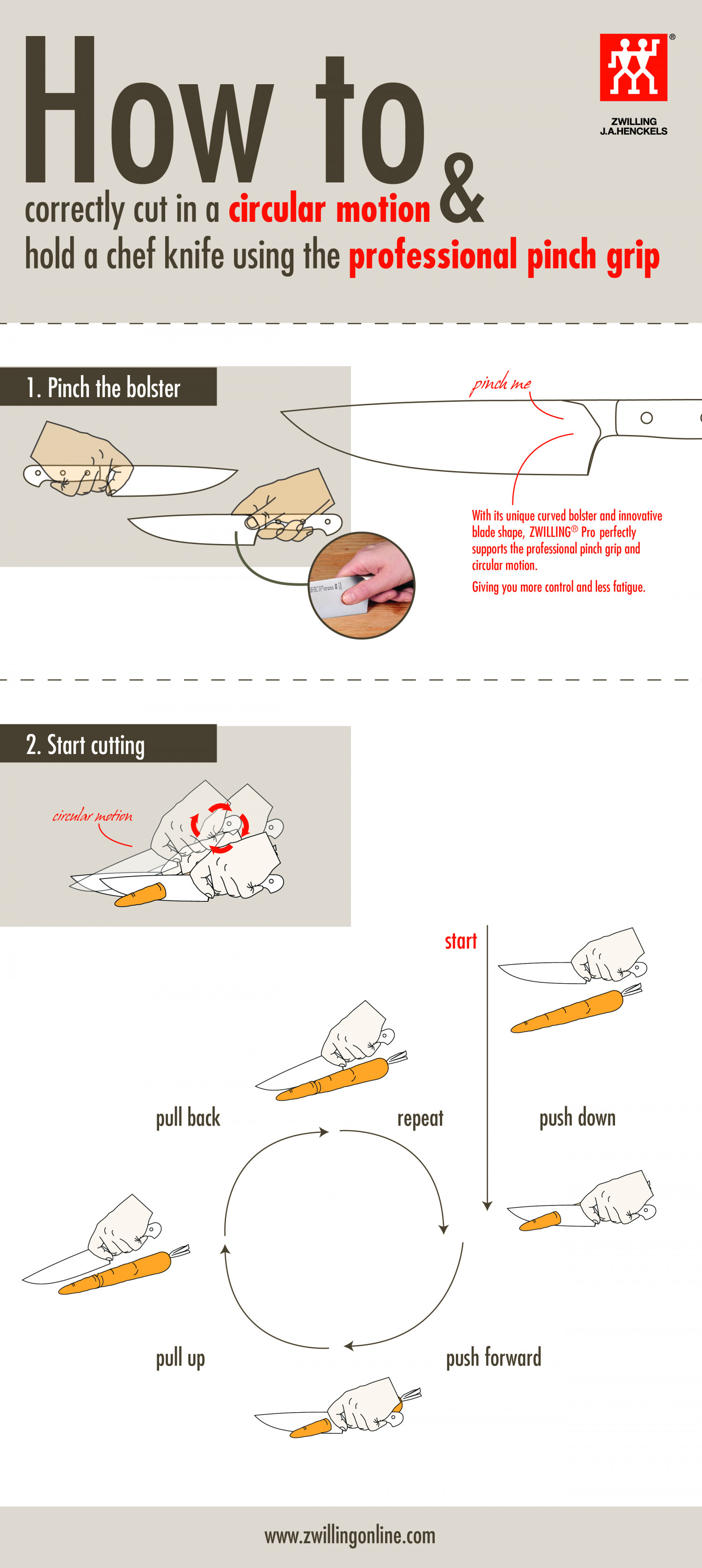 How to correctly cut in the circular motion and hold a knife using the professional pinch grip Infographic