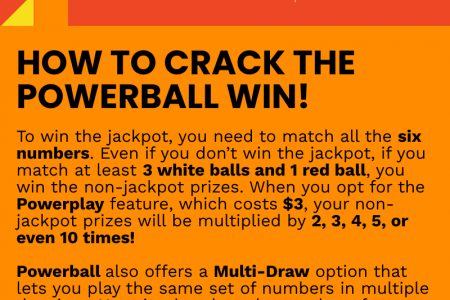 How To Crack The Powerball Win - The Lottery Lab Infographic